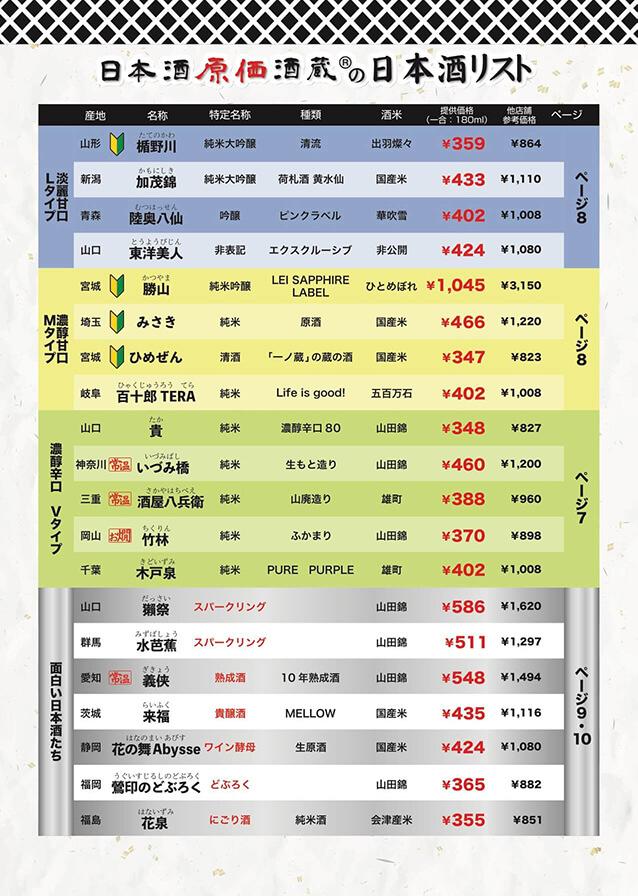「日本酒原価酒蔵」新橋本店、新橋二号店の日本酒メニュー(日本酒原価酒蔵公式サイトより http://sake-genkabar.com/)